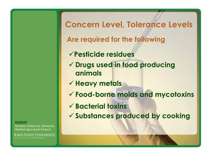 Concern Level, Tolerance Levels