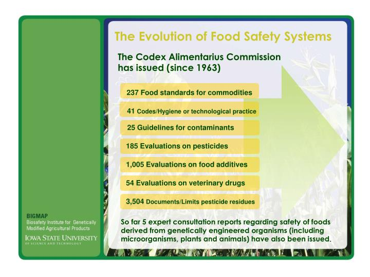 237 Food standards for commodities