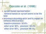 gonzalo et al 1998