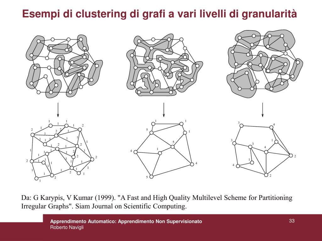 Esempi di clustering di grafi a vari livelli di granularità