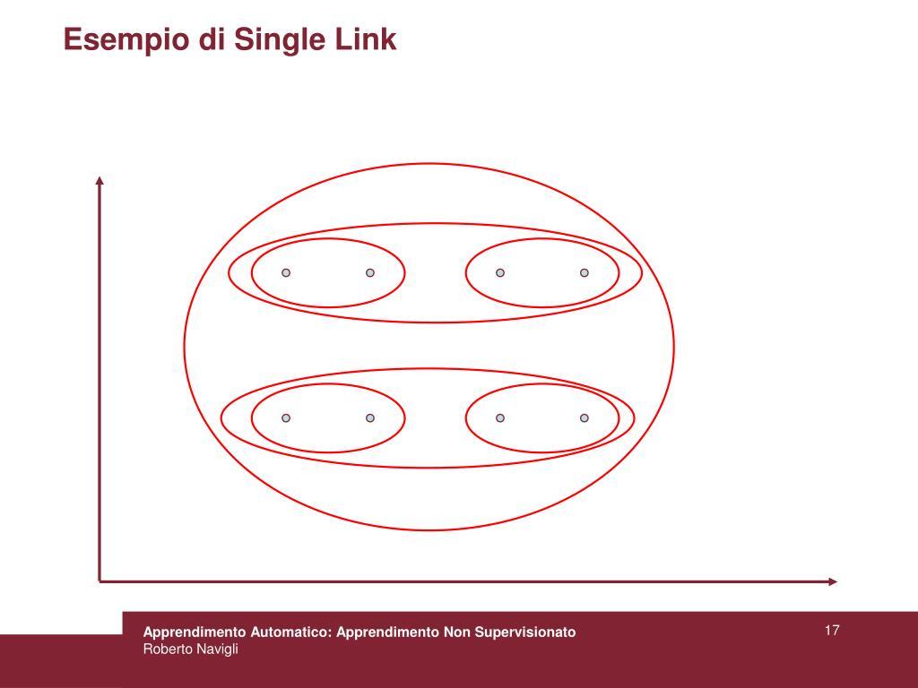 Esempio di Single Link