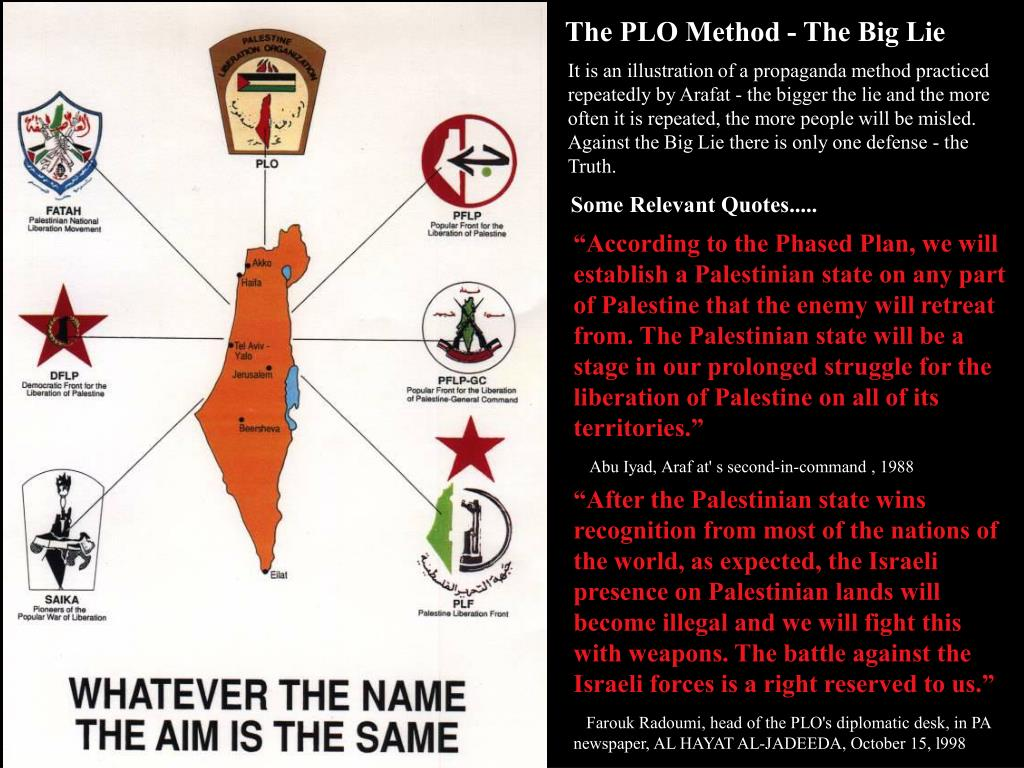 The PLO Method - The Big Lie