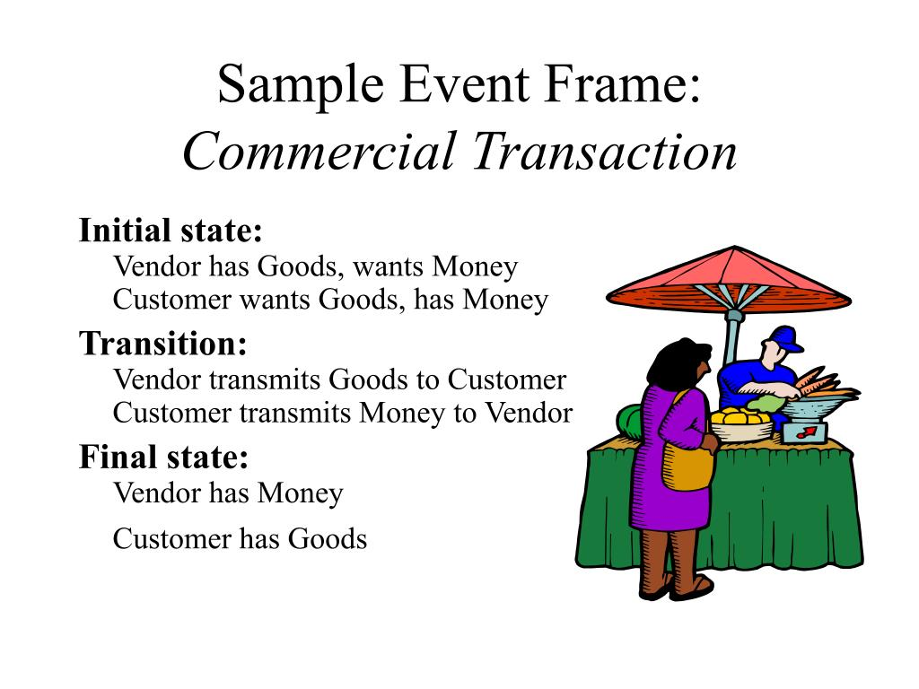 Sample Event Frame: