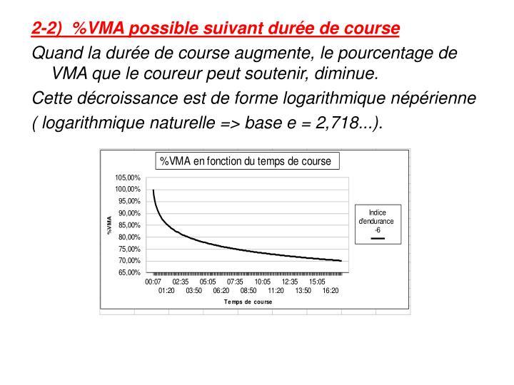 2-2)  %VMA possible suivant durée de course