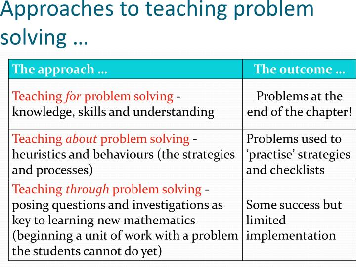 Approaches to teaching problem solving …