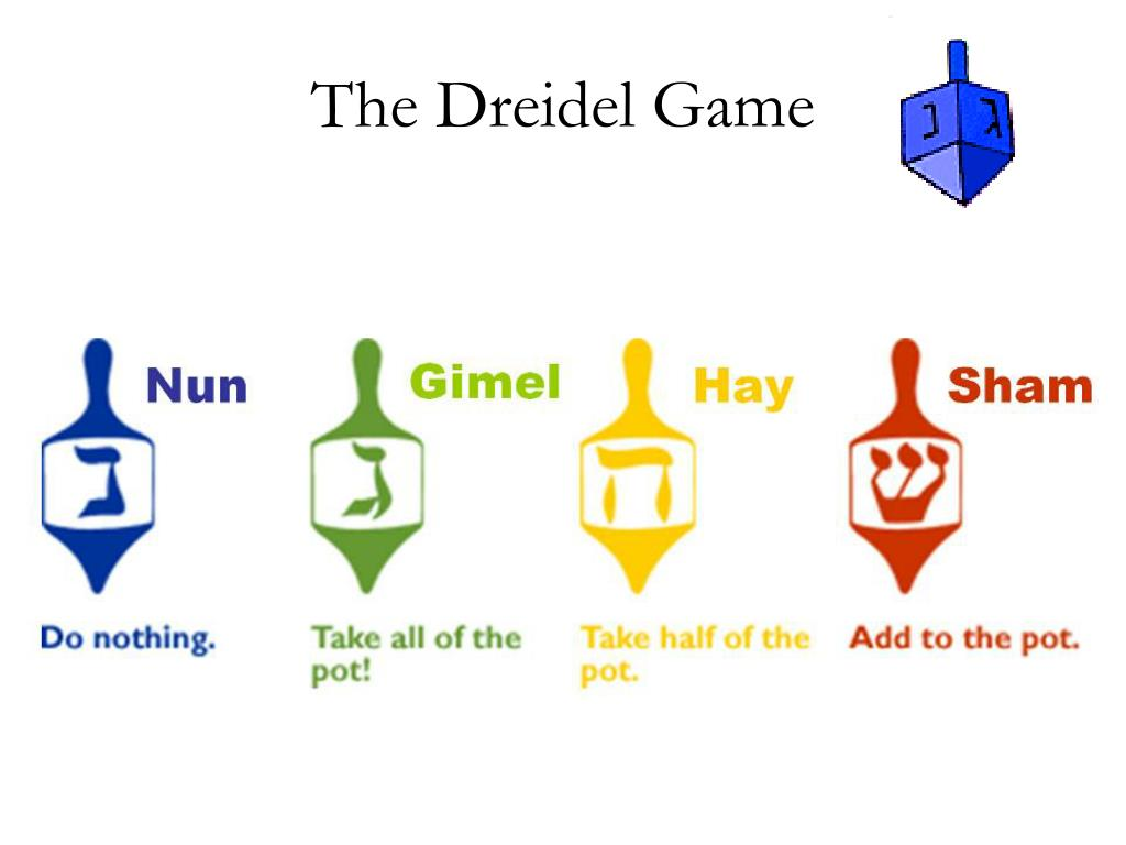 The Dreidel Game