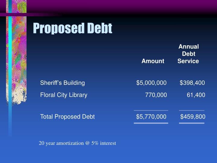 Proposed Debt