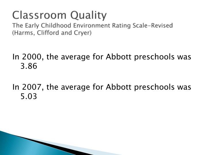 Classroom Quality
