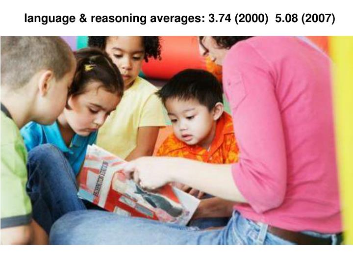 language & reasoning averages: 3.74 (2000)  5.08 (2007)