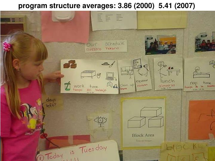 program structure averages: 3.86 (2000)  5.41 (2007)