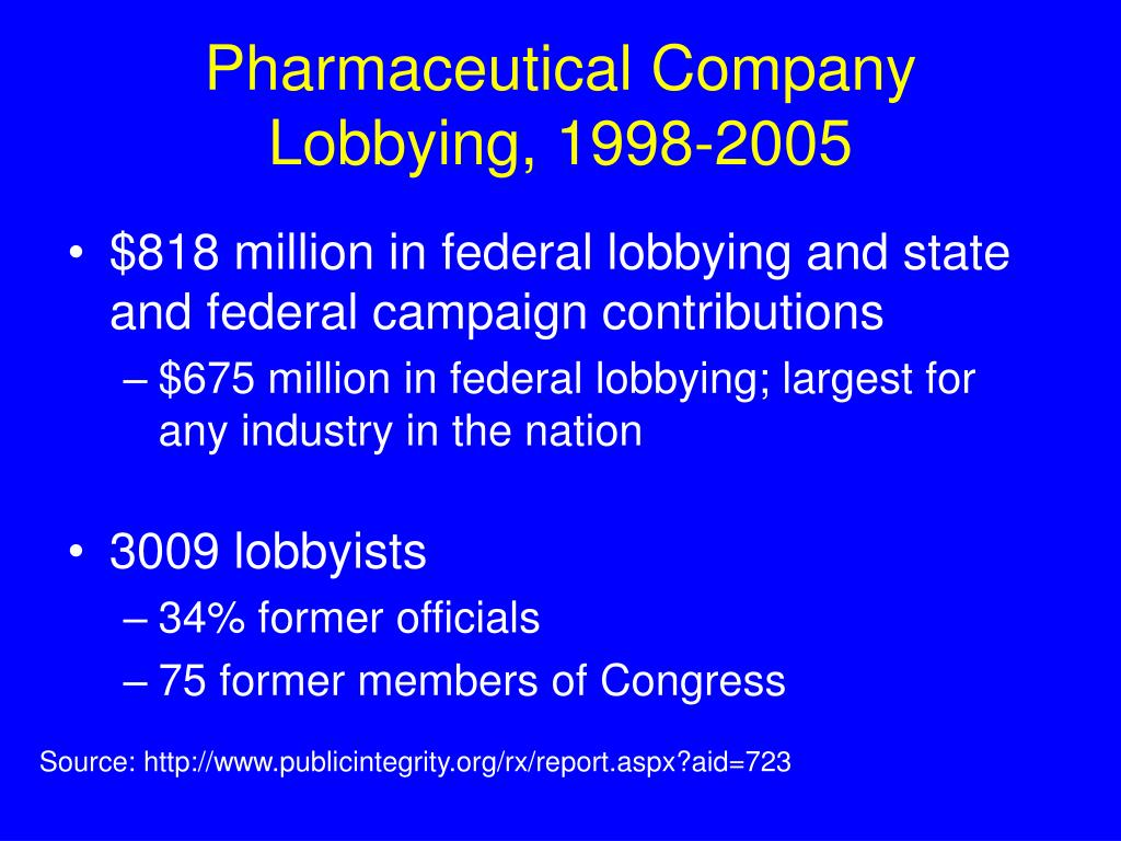 Pharmaceutical Company Lobbying, 1998-2005