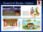 festival of booths sukkot55