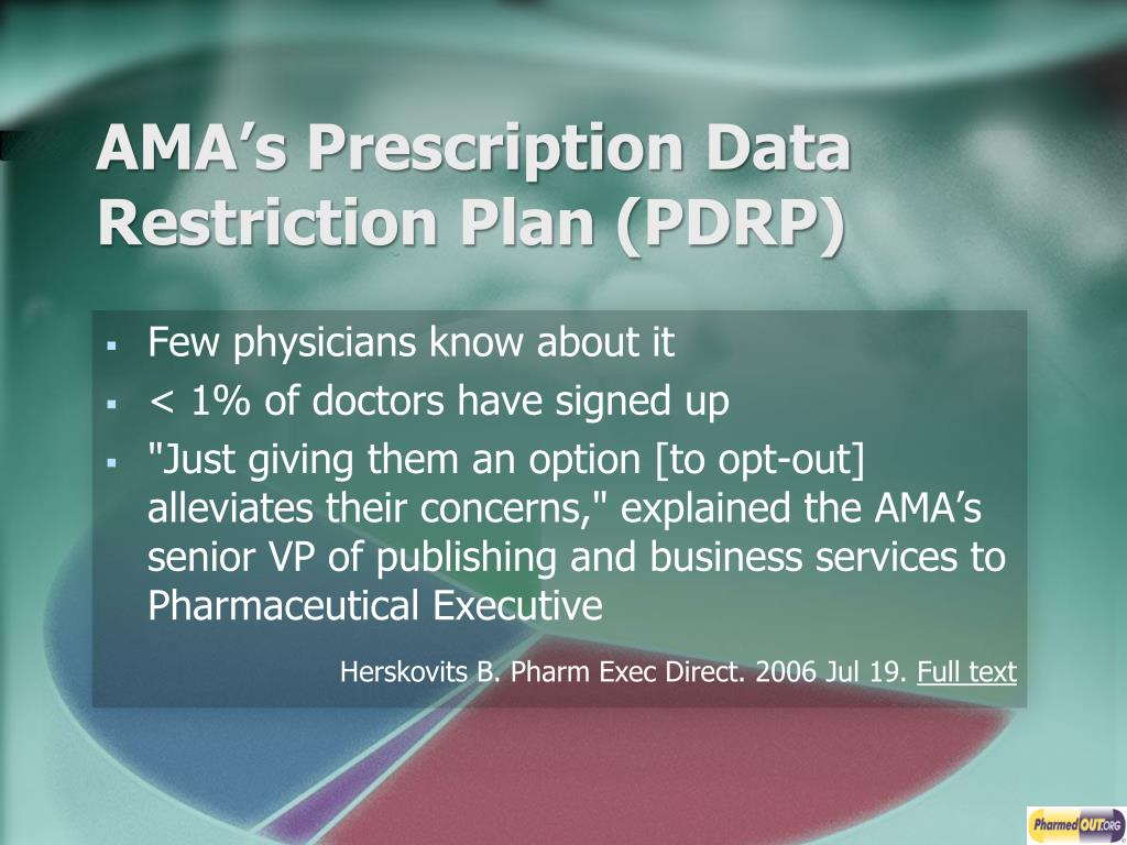 AMA's Prescription Data Restriction Plan (PDRP)