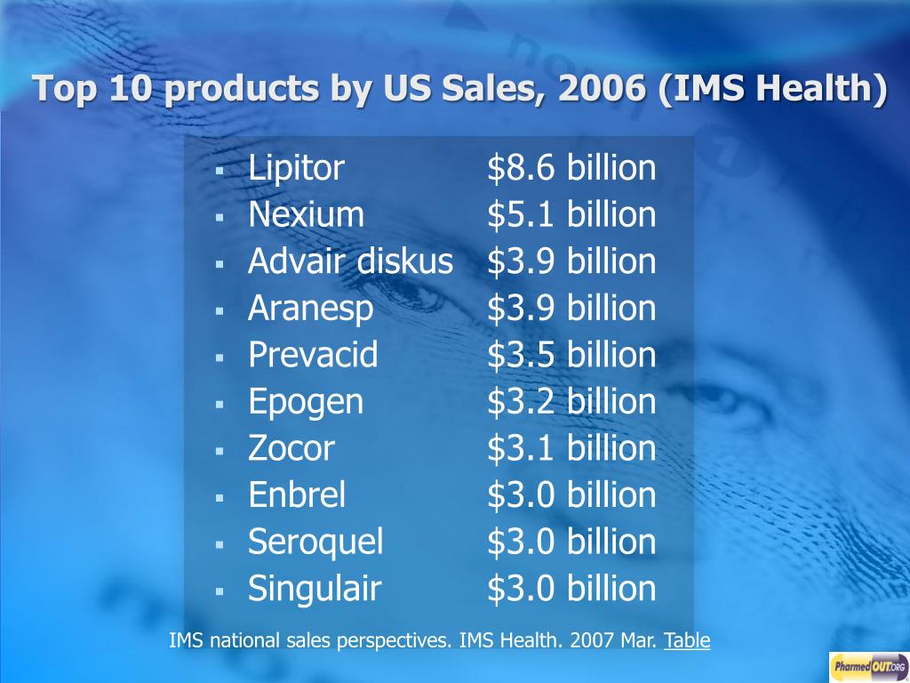 Top 10 products by US Sales, 2006 (IMS Health)