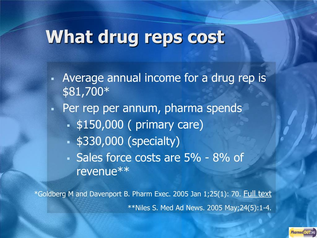 What drug reps cost