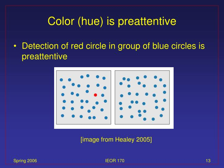 Color (hue) is preattentive