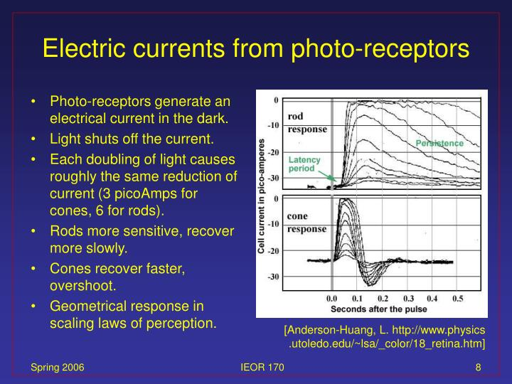 Electric currents from photo-receptors
