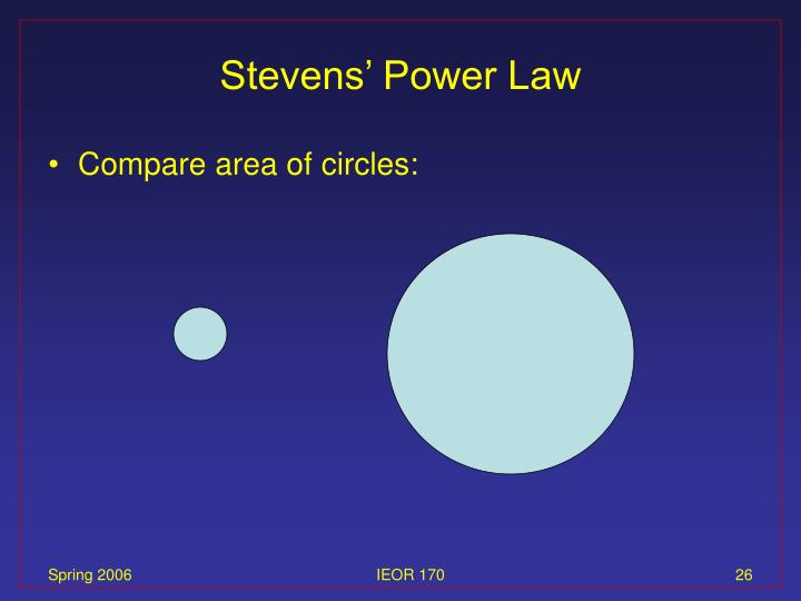 Stevens' Power Law