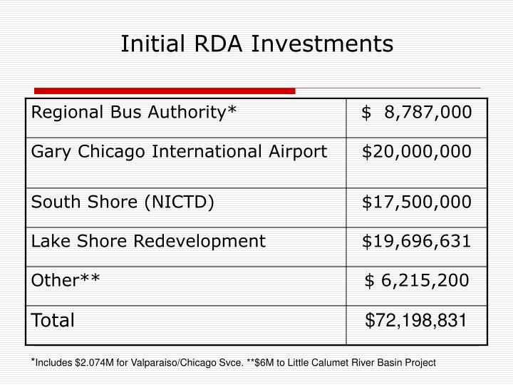Initial RDA Investments