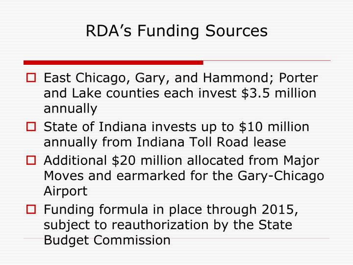 RDA's Funding Sources