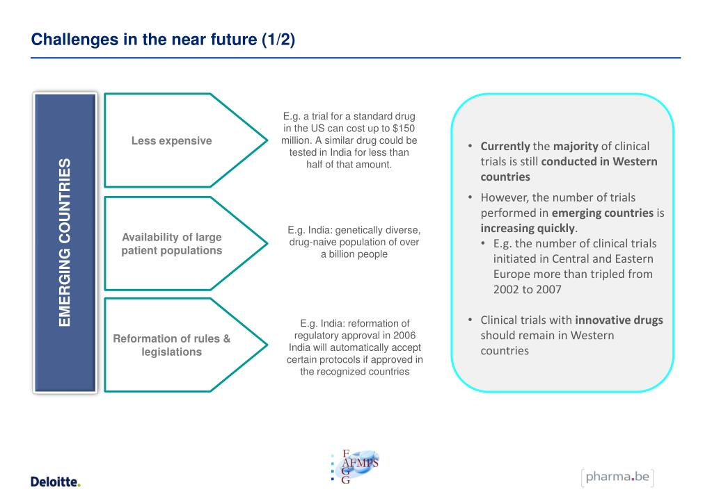 Challenges in the near future (1/2)