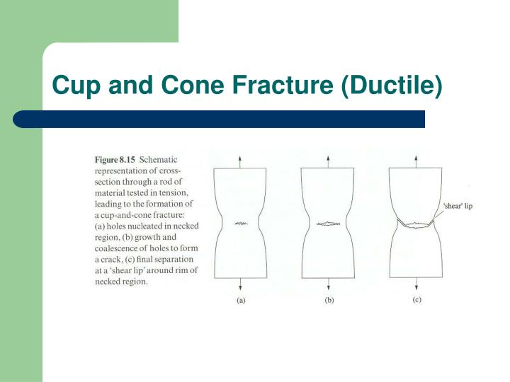 Cup and Cone Fracture (Ductile)