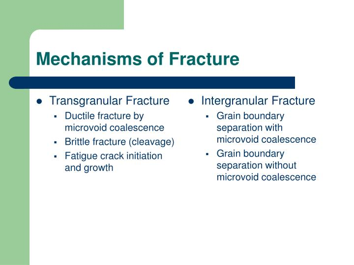 Transgranular Fracture