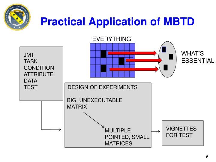 Practical Application of MBTD