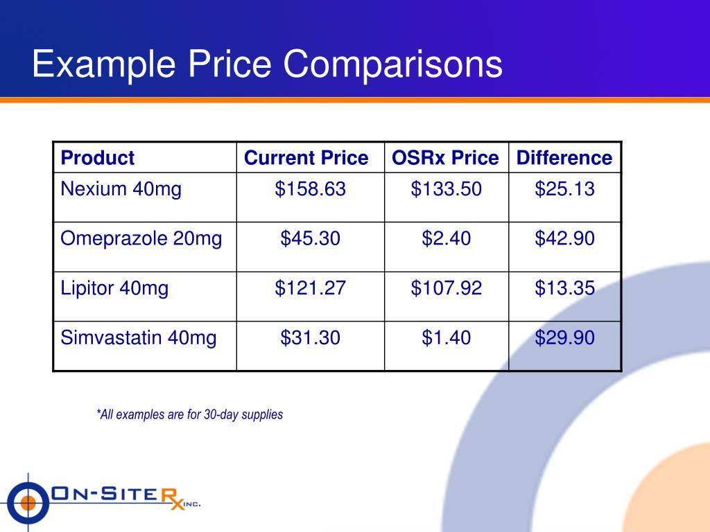 Example Price Comparisons