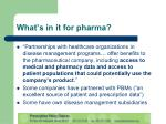 what s in it for pharma