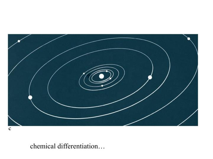 chemical differentiation…