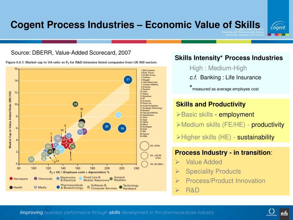 Cogent Process Industries – Economic Value of Skills