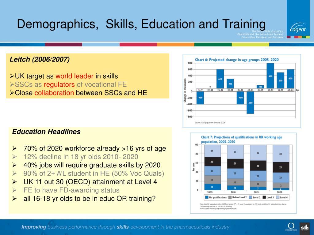 Demographics,  Skills, Education and Training