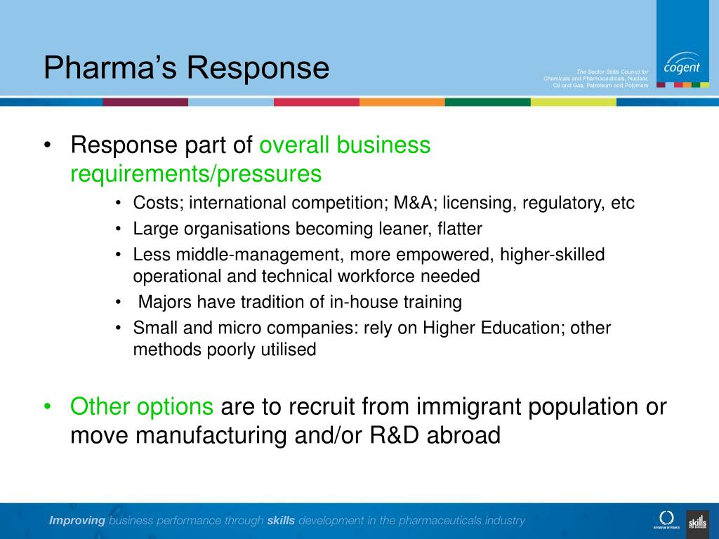 Pharma's Response