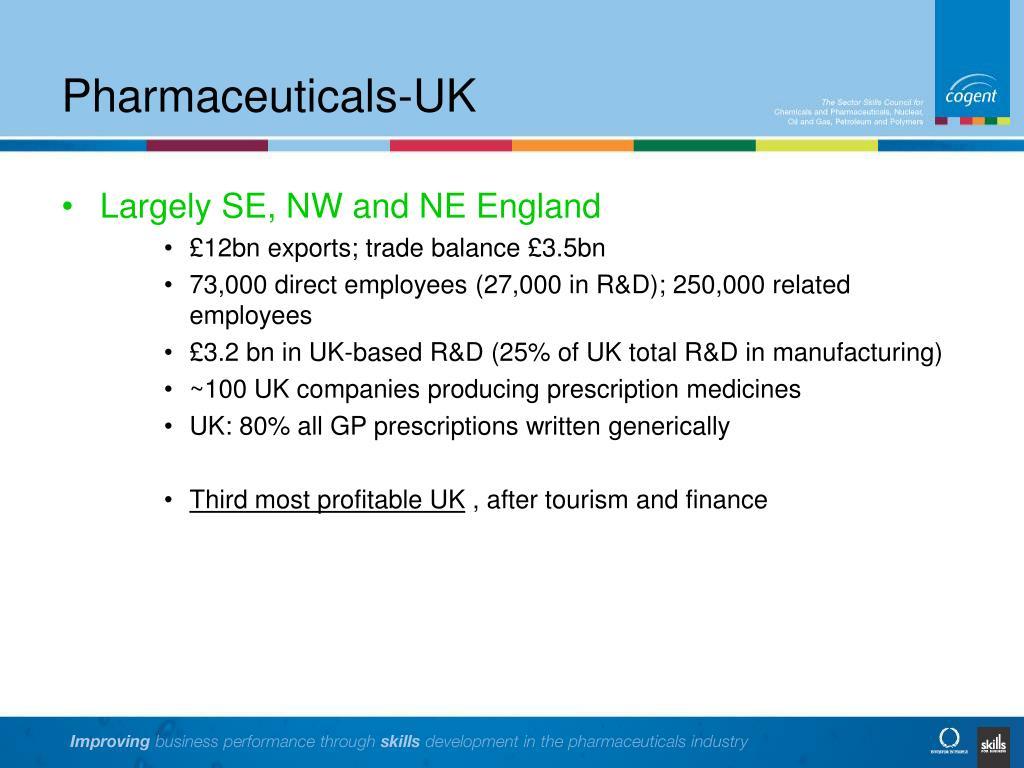 Pharmaceuticals-UK