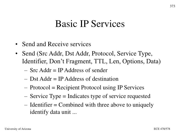 Basic IP Services