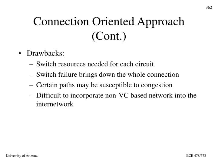 Connection Oriented Approach (Cont.)