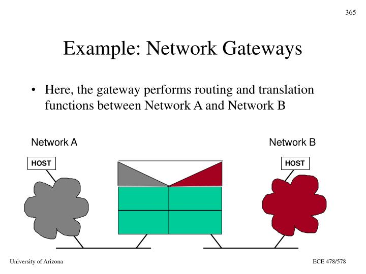 Example: Network Gateways