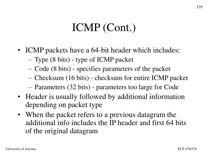 ICMP (Cont.)