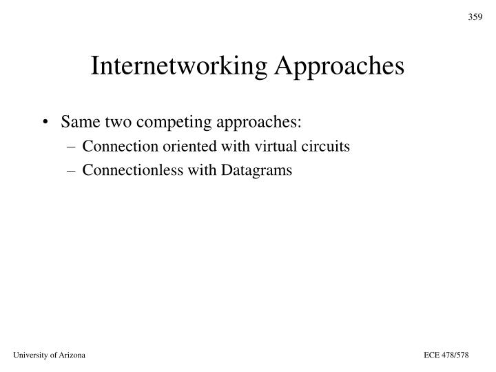 Internetworking Approaches