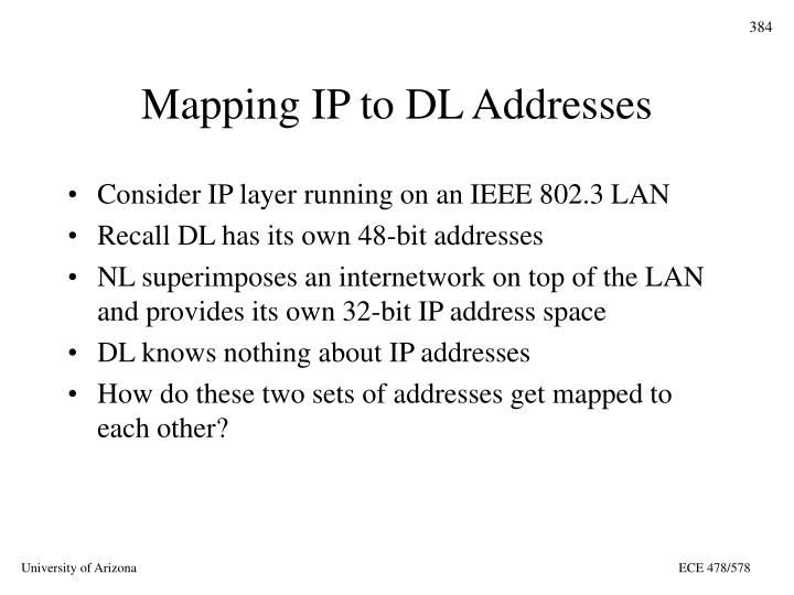Mapping IP to DL Addresses