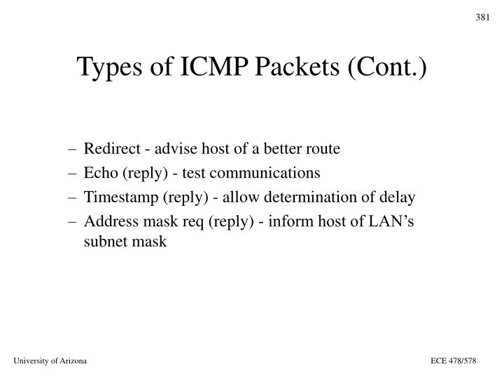 Types of ICMP Packets (Cont.)