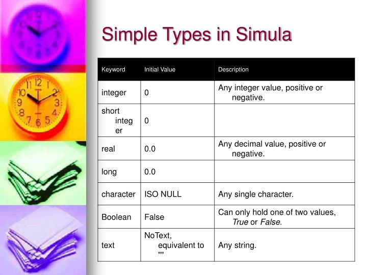 Simple Types in Simula