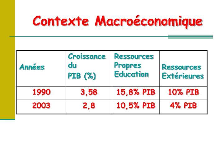 Contexte Macroéconomique