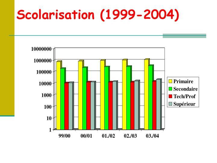 Scolarisation (1999-2004)