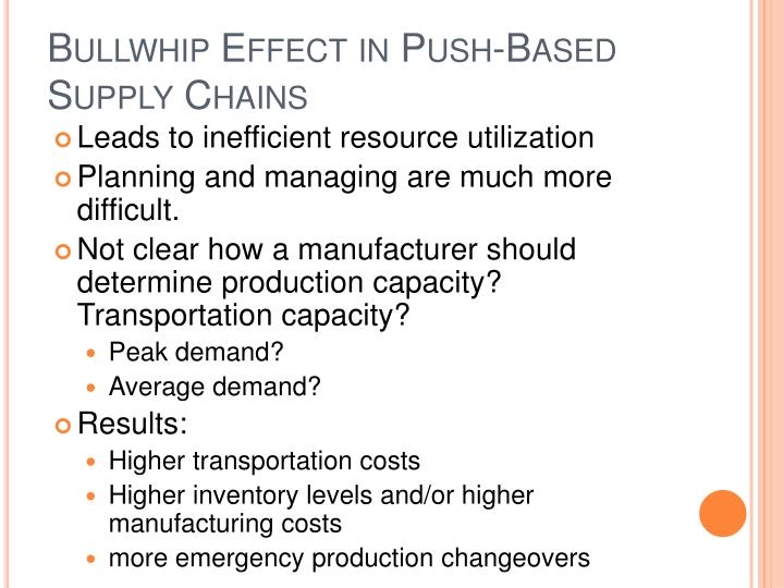 Bullwhip Effect in Push-Based Supply Chains