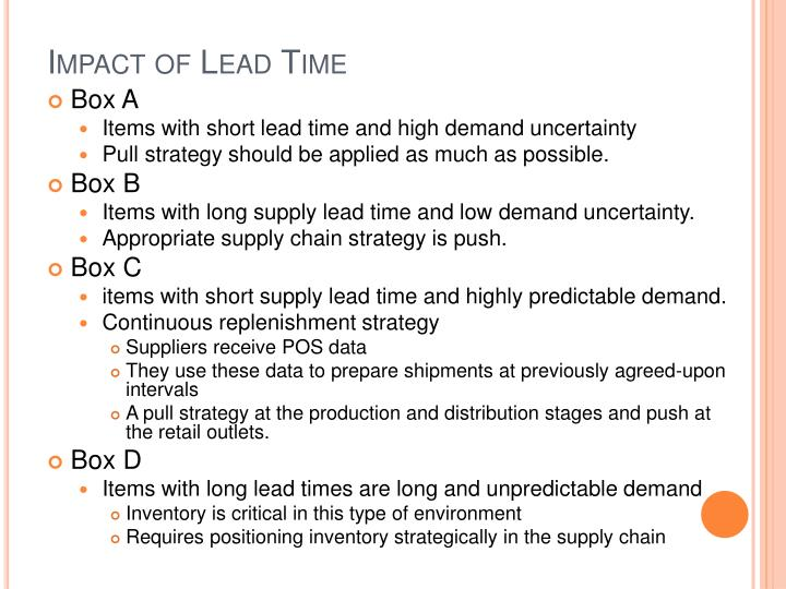 Impact of Lead Time