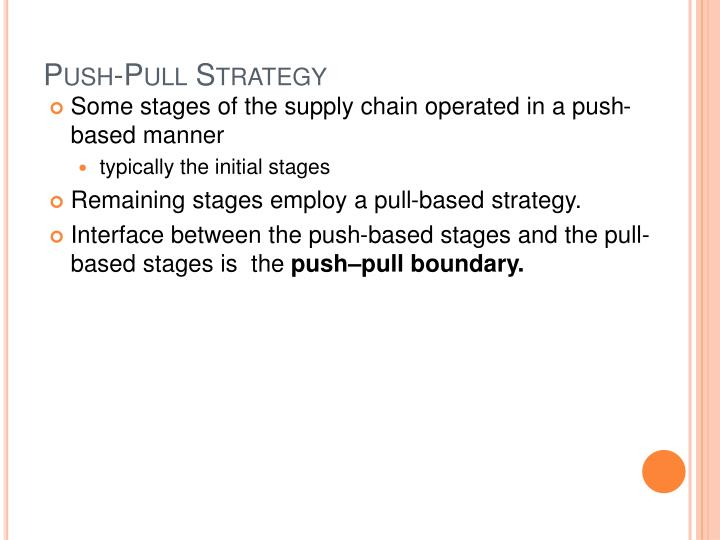Push-Pull Strategy