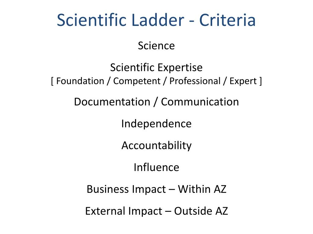Scientific Ladder - Criteria