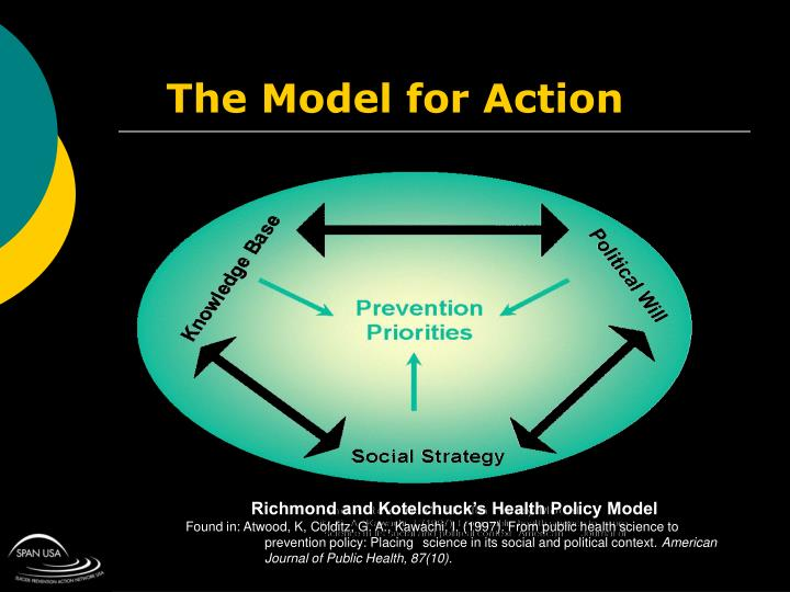 The Model for Action